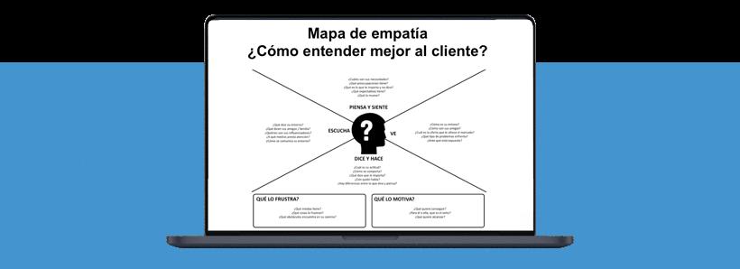 Curso Modelo de negocio