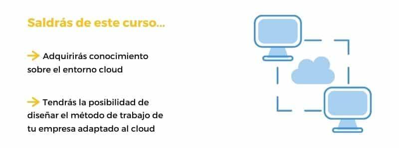 cloud output