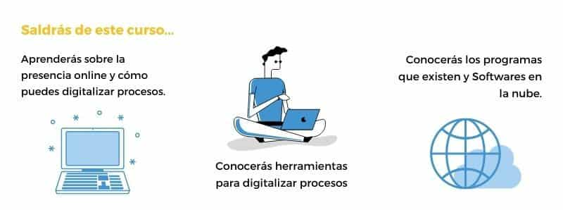 digitalizar empresa
